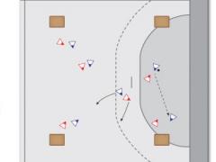 Kastenhandball mit Ablegen